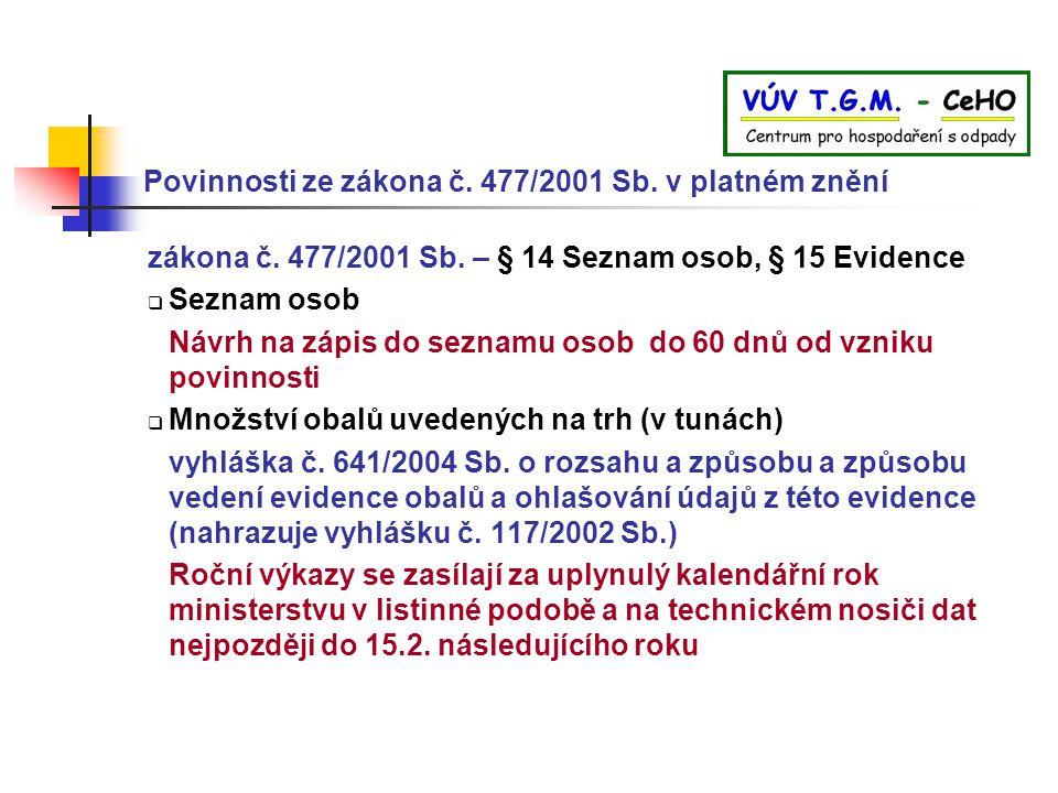 Povinnosti ze zákona č. 477/2001 Sb. v platném znění zákona č. 477/2001 Sb. – § 14 Seznam osob, § 15 Evidence  Seznam osob Návrh na zápis do seznamu