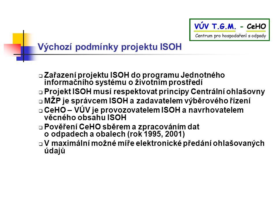 Výchozí podmínky projektu ISOH  Zařazení projektu ISOH do programu Jednotného informačního systému o životním prostředí  Projekt ISOH musí respektov