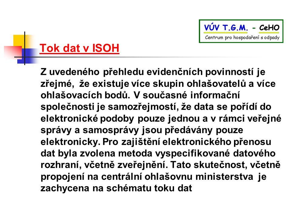 Tok dat v ISOH Z uvedeného přehledu evidenčních povinností je zřejmé, že existuje více skupin ohlašovatelů a více ohlašovacích bodů. V současné inform