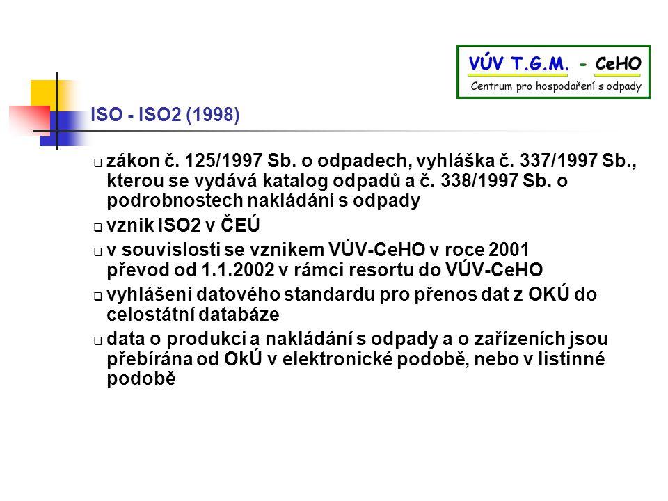 ISO - ISO2 (1998)  zákon č. 125/1997 Sb. o odpadech, vyhláška č. 337/1997 Sb., kterou se vydává katalog odpadů a č. 338/1997 Sb. o podrobnostech nakl