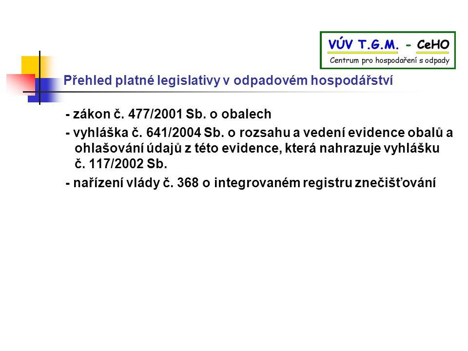 Přehled platné legislativy v odpadovém hospodářství - zákon č. 477/2001 Sb. o obalech - vyhláška č. 641/2004 Sb. o rozsahu a vedení evidence obalů a o