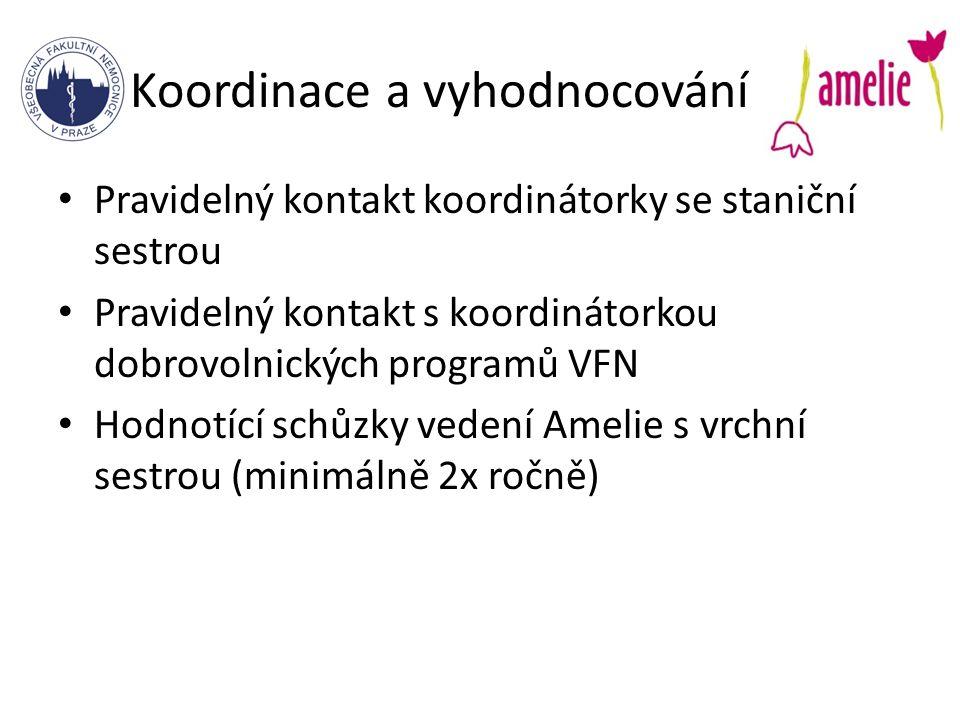 Koordinace a vyhodnocování Pravidelný kontakt koordinátorky se staniční sestrou Pravidelný kontakt s koordinátorkou dobrovolnických programů VFN Hodno