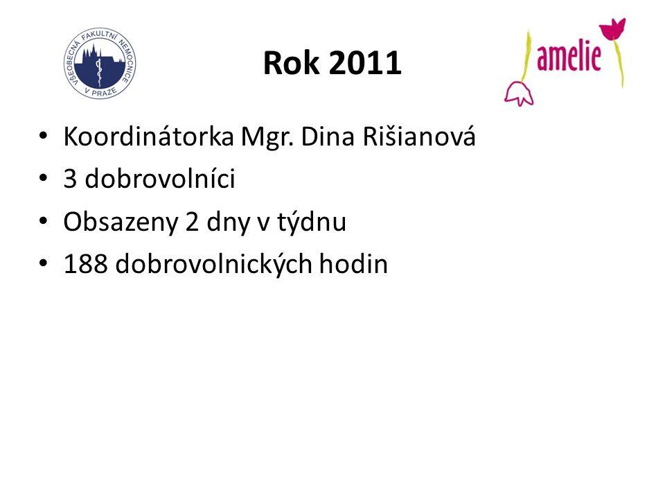 Rok 2011 Koordinátorka Mgr. Dina Rišianová 3 dobrovolníci Obsazeny 2 dny v týdnu 188 dobrovolnických hodin
