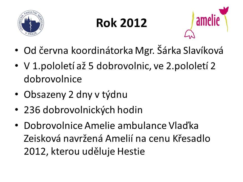 Rok 2012 Od června koordinátorka Mgr. Šárka Slavíková V 1.pololetí až 5 dobrovolnic, ve 2.pololetí 2 dobrovolnice Obsazeny 2 dny v týdnu 236 dobrovoln