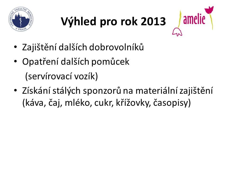 Výhled pro rok 2013 Zajištění dalších dobrovolníků Opatření dalších pomůcek (servírovací vozík) Získání stálých sponzorů na materiální zajištění (káva