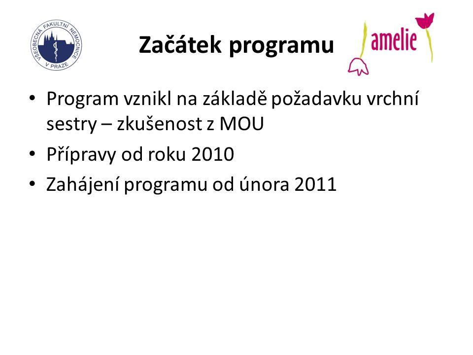 Začátek programu Program vznikl na základě požadavku vrchní sestry – zkušenost z MOU Přípravy od roku 2010 Zahájení programu od února 2011