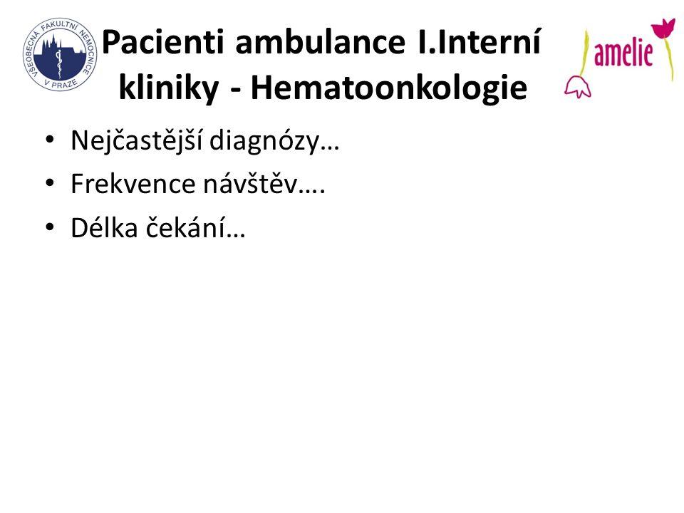 Pacienti ambulance I.Interní kliniky - Hematoonkologie Nejčastější diagnózy… Frekvence návštěv…. Délka čekání…