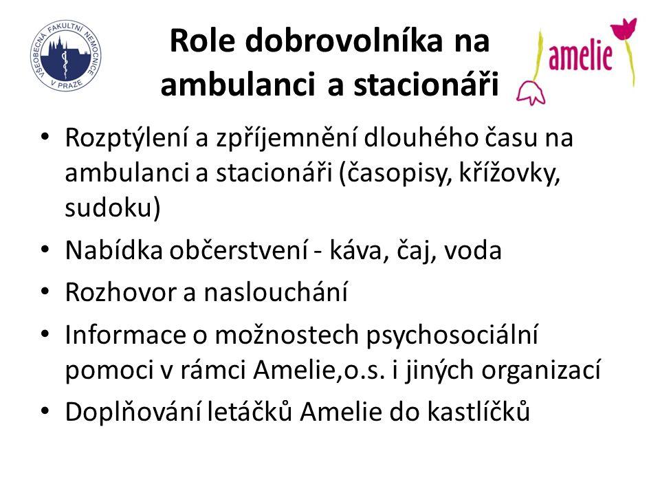 Role dobrovolníka na ambulanci a stacionáři Rozptýlení a zpříjemnění dlouhého času na ambulanci a stacionáři (časopisy, křížovky, sudoku) Nabídka obče