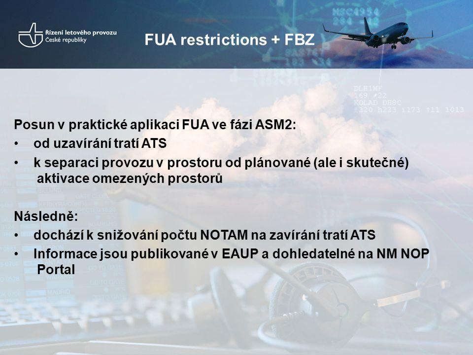 FUA restrictions + FBZ Posun v praktické aplikaci FUA ve fázi ASM2: od uzavírání tratí ATS k separaci provozu v prostoru od plánované (ale i skutečné)