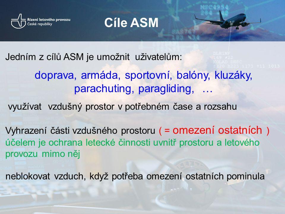 Cíle ASM Vyhrazení části vzdušného prostoru ( = omezení ostatních ) účelem je ochrana letecké činnosti uvnitř prostoru a letového provozu mimo něj Jed