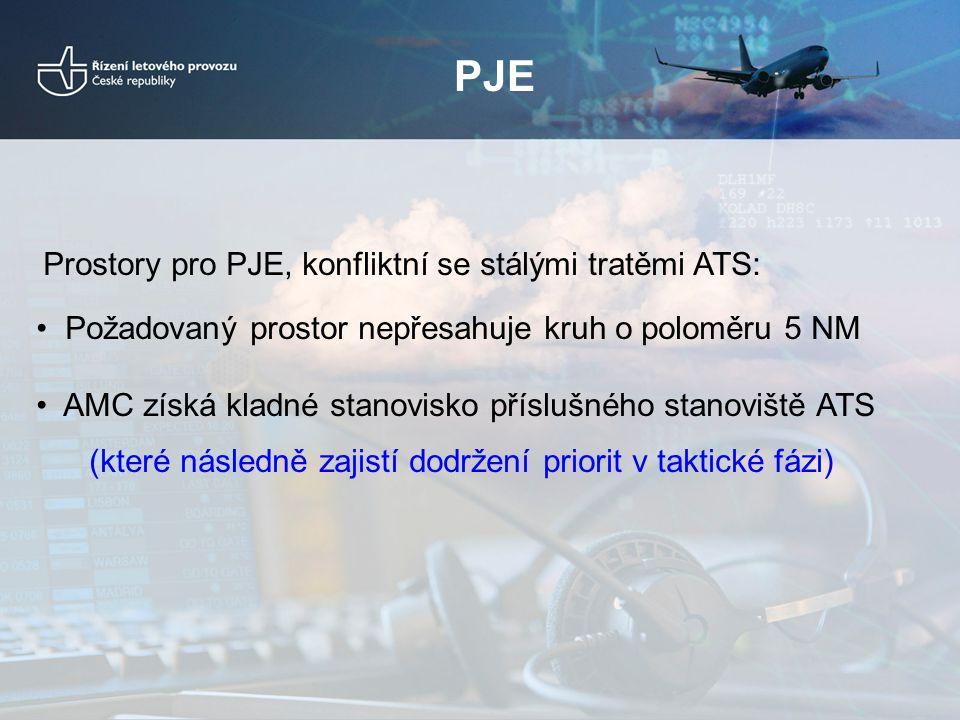 PJE Prostory pro PJE, konfliktní se stálými tratěmi ATS: Požadovaný prostor nepřesahuje kruh o poloměru 5 NM AMC získá kladné stanovisko příslušného s