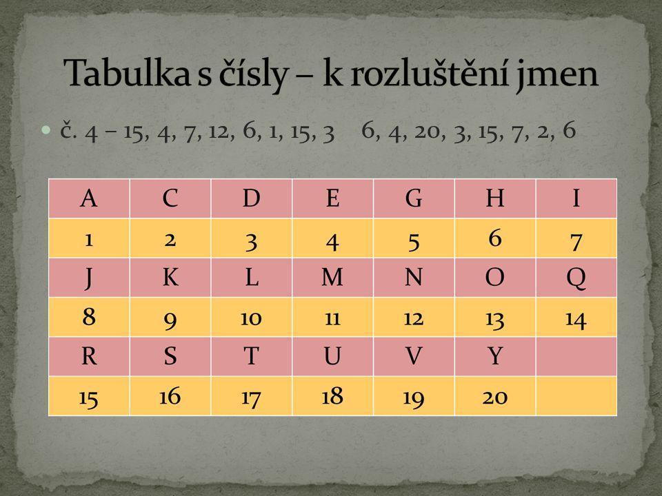 č. 4 – 15, 4, 7, 12, 6, 1, 15, 3 6, 4, 20, 3, 15, 7, 2, 6