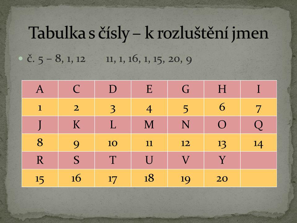 č. 5 – 8, 1, 12 11, 1, 16, 1, 15, 20, 9