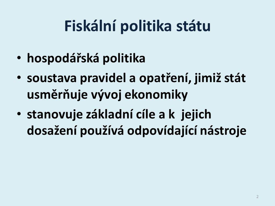 Fiskální politika státu hospodářská politika soustava pravidel a opatření, jimiž stát usměrňuje vývoj ekonomiky stanovuje základní cíle a k jejich dos