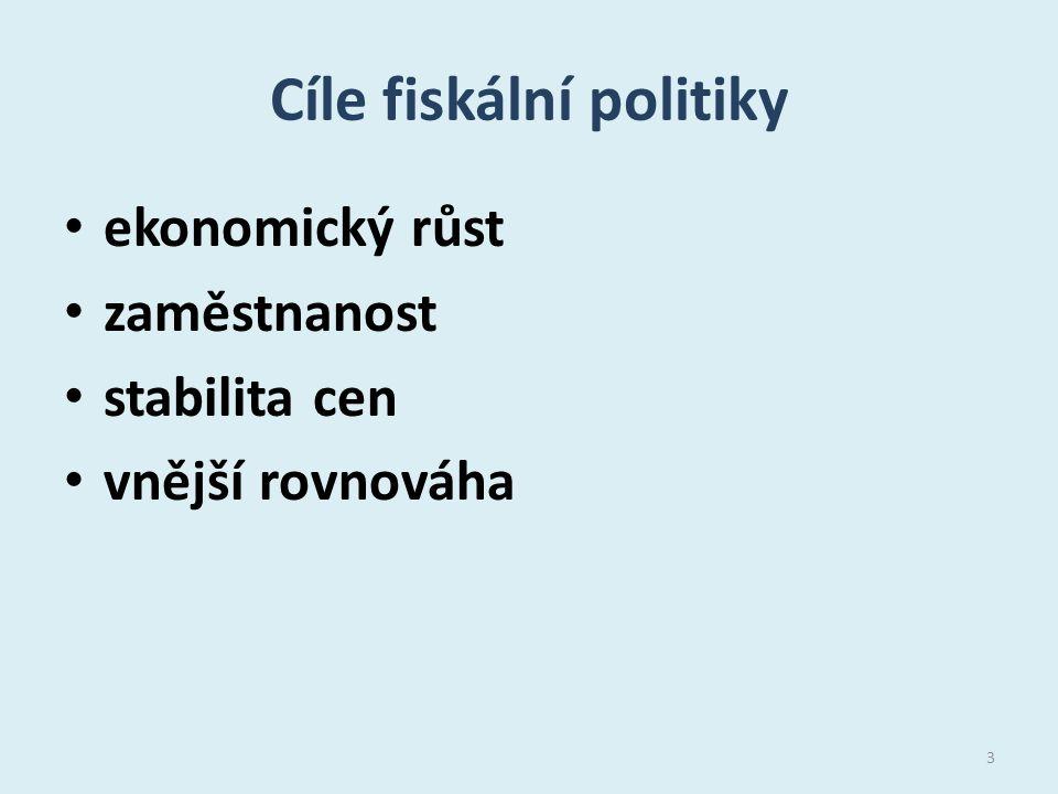 Cíle fiskální politiky ekonomický růst zaměstnanost stabilita cen vnější rovnováha 3