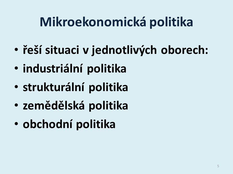 Mikroekonomická politika řeší situaci v jednotlivých oborech: industriální politika strukturální politika zemědělská politika obchodní politika 5