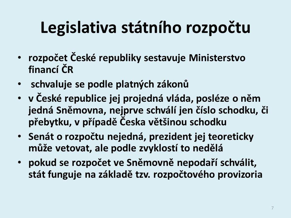 Legislativa státního rozpočtu rozpočet České republiky sestavuje Ministerstvo financí ČR schvaluje se podle platných zákonů v České republice jej proj