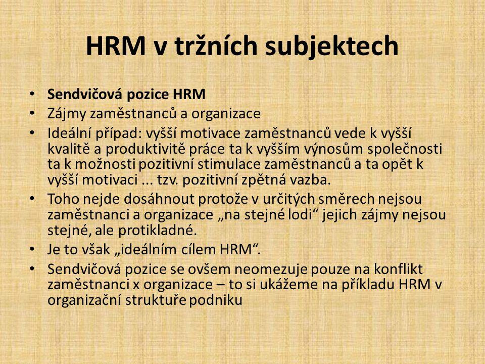 HRM v tržních subjektech Sendvičová pozice HRM Zájmy zaměstnanců a organizace Ideální případ: vyšší motivace zaměstnanců vede k vyšší kvalitě a produktivitě práce ta k vyšším výnosům společnosti ta k možnosti pozitivní stimulace zaměstnanců a ta opět k vyšší motivaci...