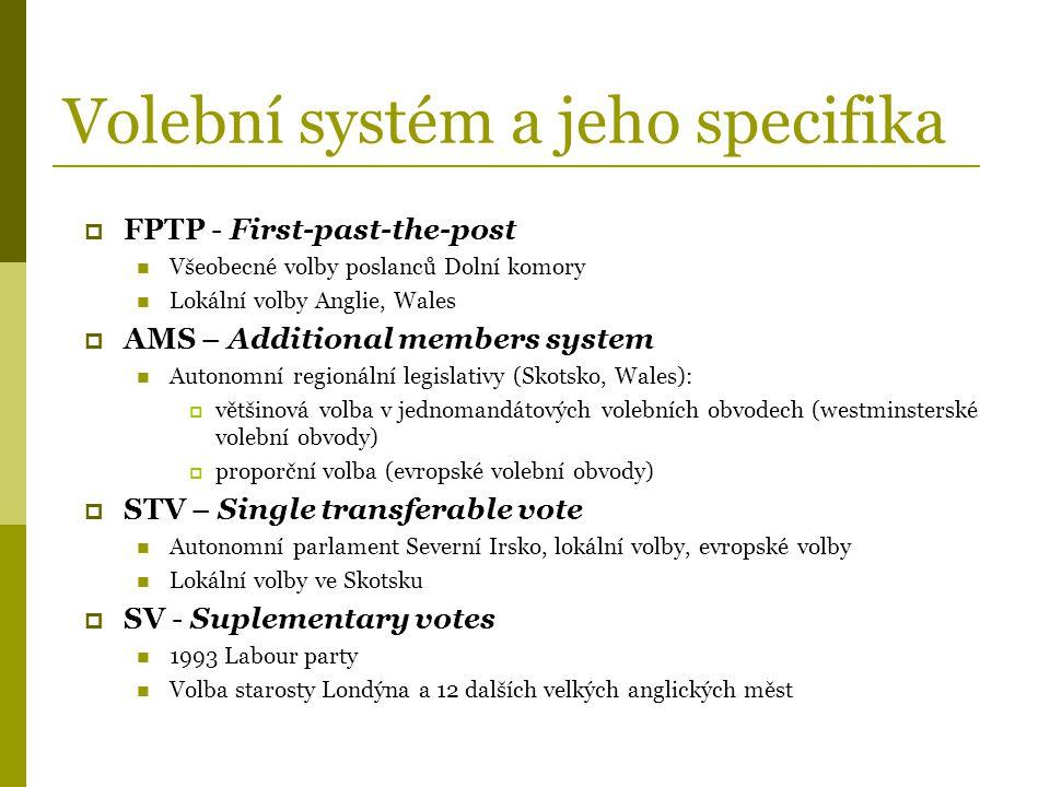 Volební systém a jeho specifika  FPTP - First-past-the-post Všeobecné volby poslanců Dolní komory Lokální volby Anglie, Wales  AMS – Additional memb