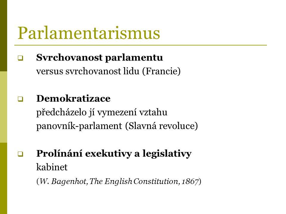 Parlamentarismus  Svrchovanost parlamentu versus svrchovanost lidu (Francie)  Demokratizace předcházelo jí vymezení vztahu panovník-parlament (Slavn