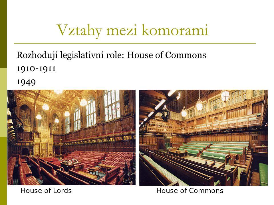 Rozhodují legislativní role: House of Commons 1910-1911 1949 Vztahy mezi komorami House of LordsHouse of Commons