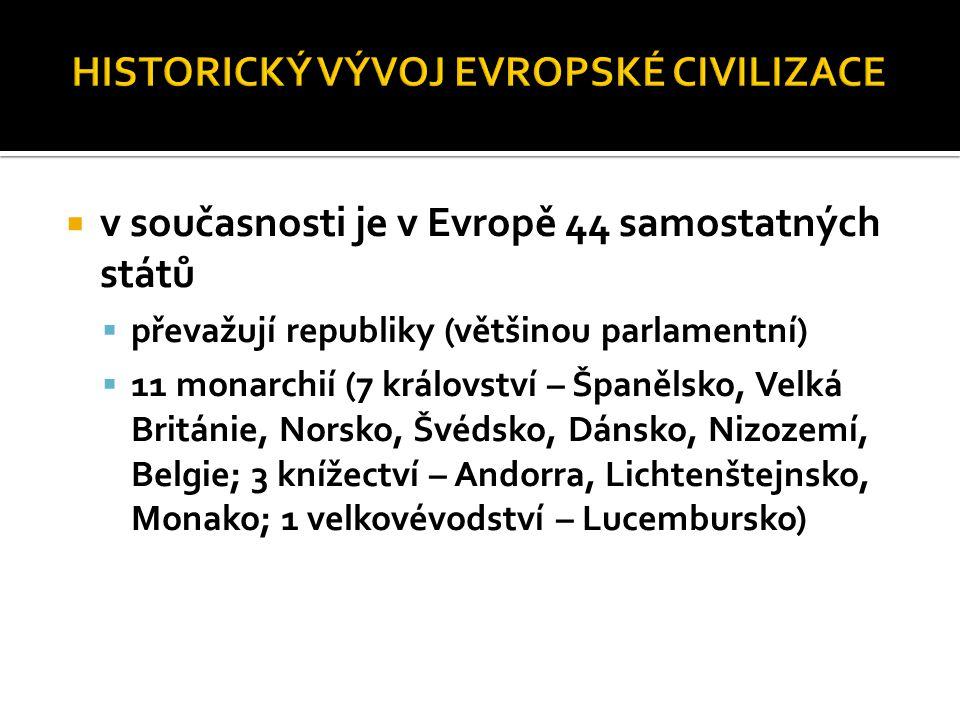  v současnosti je v Evropě 44 samostatných států  převažují republiky (většinou parlamentní)  11 monarchií (7 království – Španělsko, Velká Británi
