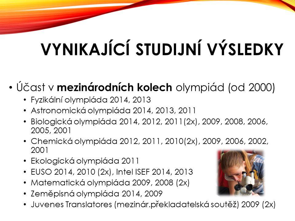 VYNIKAJÍCÍ STUDIJNÍ VÝSLEDKY Účast v mezinárodních kolech olympiád (od 2000) Fyzikální olympiáda 2014, 2013 Astronomická olympiáda 2014, 2013, 2011 Biologická olympiáda 2014, 2012, 2011(2x), 2009, 2008, 2006, 2005, 2001 Chemická olympiáda 2012, 2011, 2010(2x), 2009, 2006, 2002, 2001 Ekologická olympiáda 2011 EUSO 2014, 2010 (2x), Intel ISEF 2014, 2013 Matematická olympiáda 2009, 2008 (2x) Zeměpisná olympiáda 2014, 2009 Juvenes Translatores (mezinár.překladatelská soutěž) 2009 (2x)