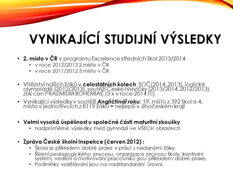 VYNIKAJÍCÍ STUDIJNÍ VÝSLEDKY 2. místo v ČR v programu Excelence středních škol 2013/2014 v roce 2012/2013 2.místo v ČR v roce 2011/2012 3.místo v ČR V