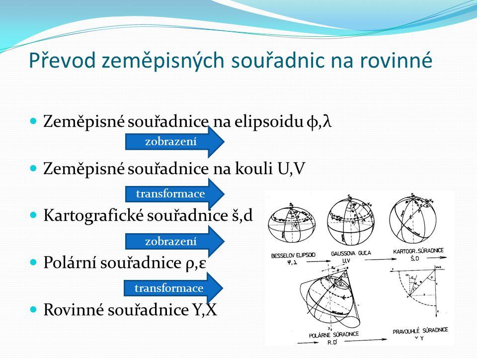 Převod zeměpisných souřadnic na rovinné Zeměpisné souřadnice na elipsoidu φ,λ Zeměpisné souřadnice na kouli U,V Kartografické souřadnice š,d Polární s