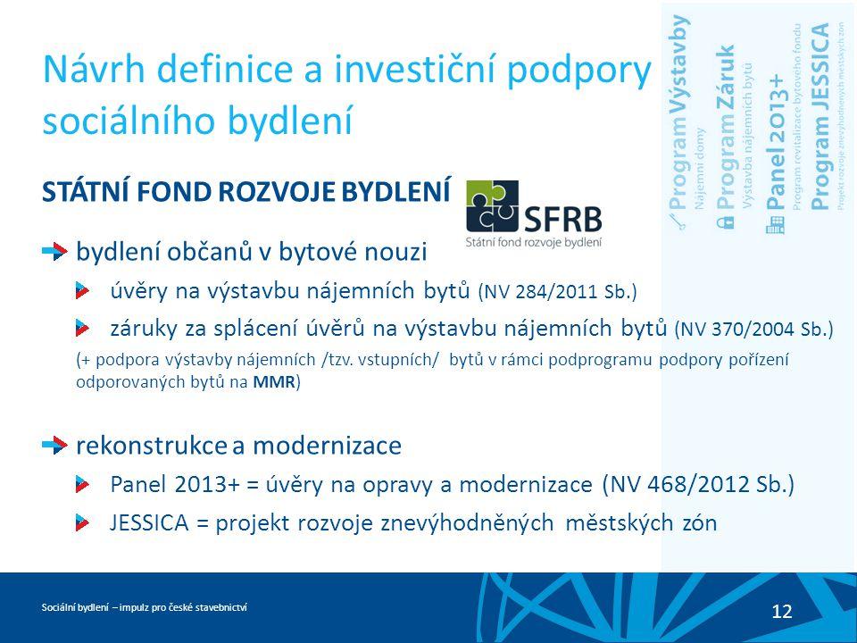 Sociální bydlení – impulz pro české stavebnictví 12 Návrh definice a investiční podpory sociálního bydlení STÁTNÍ FOND ROZVOJE BYDLENÍ bydlení občanů v bytové nouzi úvěry na výstavbu nájemních bytů (NV 284/2011 Sb.) záruky za splácení úvěrů na výstavbu nájemních bytů (NV 370/2004 Sb.) (+ podpora výstavby nájemních /tzv.