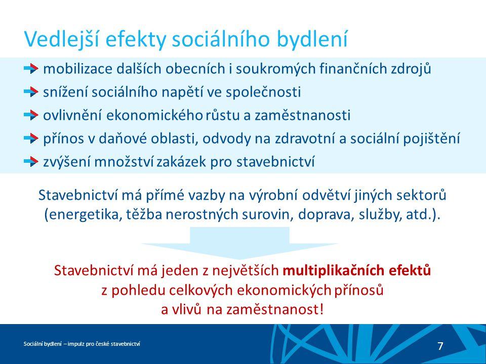 Sociální bydlení – impulz pro české stavebnictví 7 Vedlejší efekty sociálního bydlení mobilizace dalších obecních i soukromých finančních zdrojů snížení sociálního napětí ve společnosti ovlivnění ekonomického růstu a zaměstnanosti přínos v daňové oblasti, odvody na zdravotní a sociální pojištění zvýšení množství zakázek pro stavebnictví Stavebnictví má přímé vazby na výrobní odvětví jiných sektorů (energetika, těžba nerostných surovin, doprava, služby, atd.).
