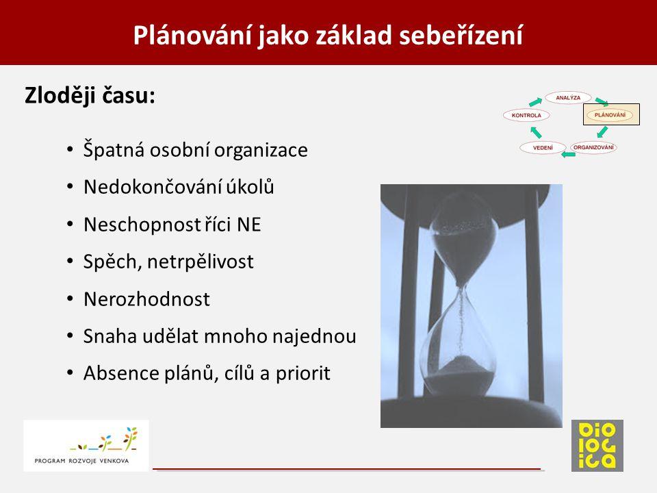 Plánování jako základ sebeřízení Zloději času: Špatná osobní organizace Nedokončování úkolů Neschopnost říci NE Spěch, netrpělivost Nerozhodnost Snaha