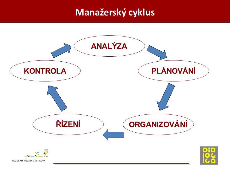 Manažerský cyklus ANALÝZA ORGANIZOVÁNÍŘÍZENÍ PLÁNOVÁNÍKONTROLA