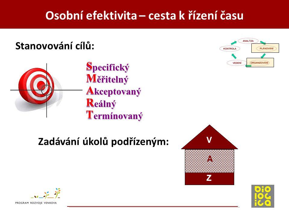 Osobní efektivita – cesta k řízení času Stanovování cílů: S pecifický M ěřitelný A kceptovaný R eálný T ermínovaný SMART V A Z Zadávání úkolů podřízen