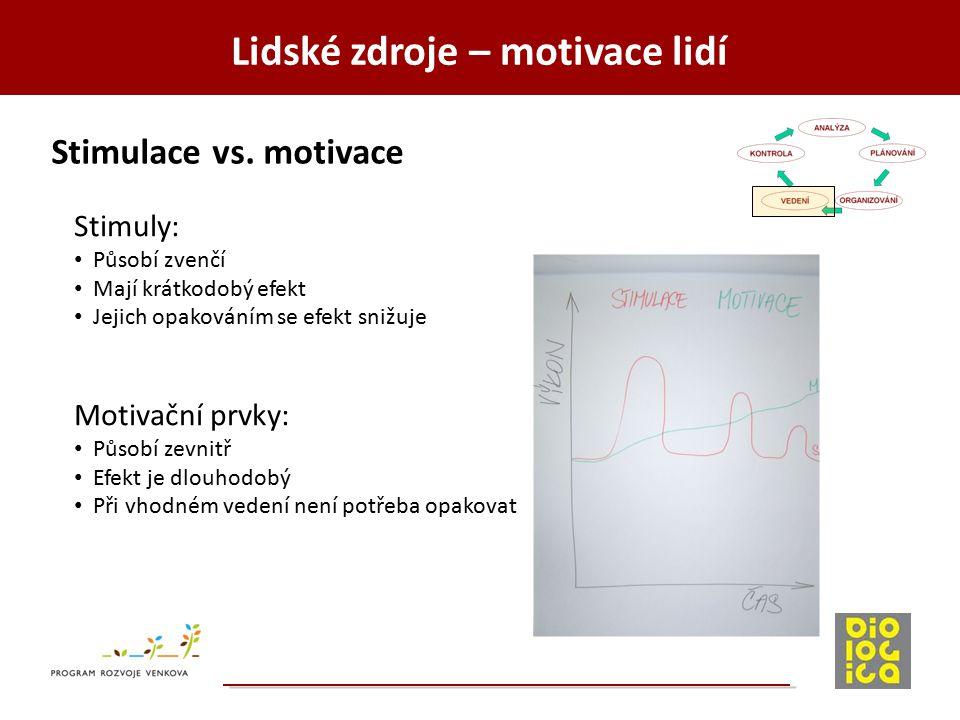 Lidské zdroje – motivace lidí Stimulace vs. motivace Stimuly: Působí zvenčí Mají krátkodobý efekt Jejich opakováním se efekt snižuje Motivační prvky: