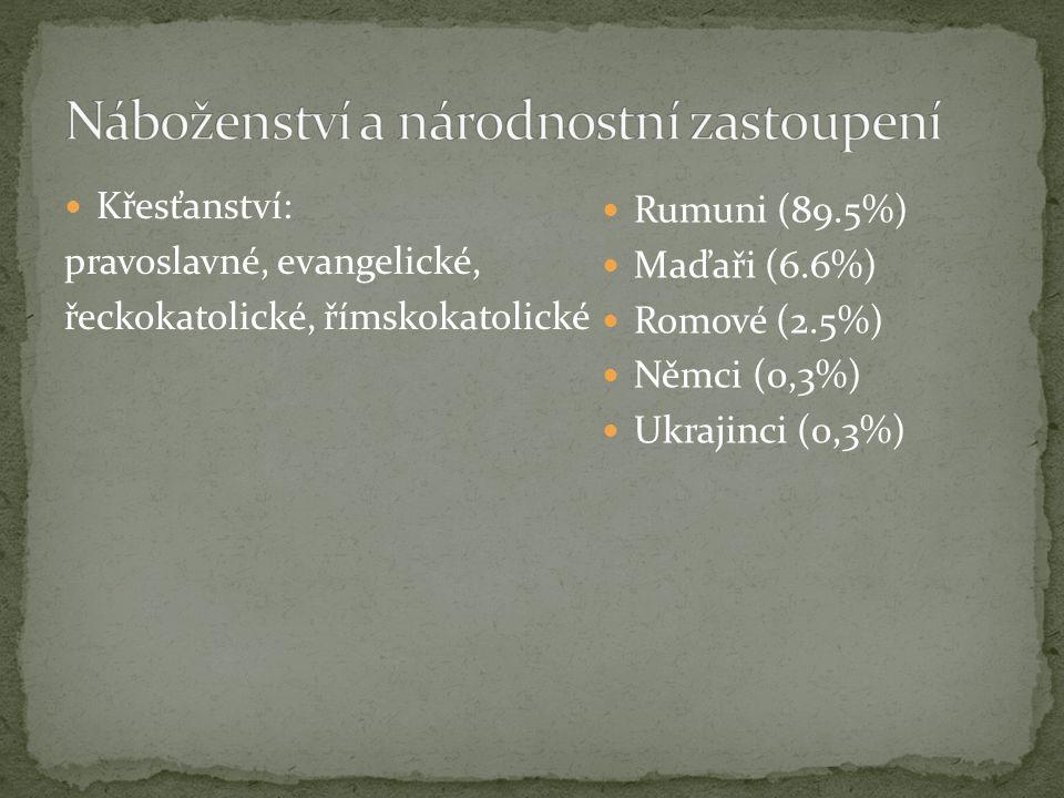 Křesťanství: pravoslavné, evangelické, řeckokatolické, římskokatolické Rumuni (89.5%) Maďaři (6.6%) Romové (2.5%) Němci (0,3%) Ukrajinci (0,3%)