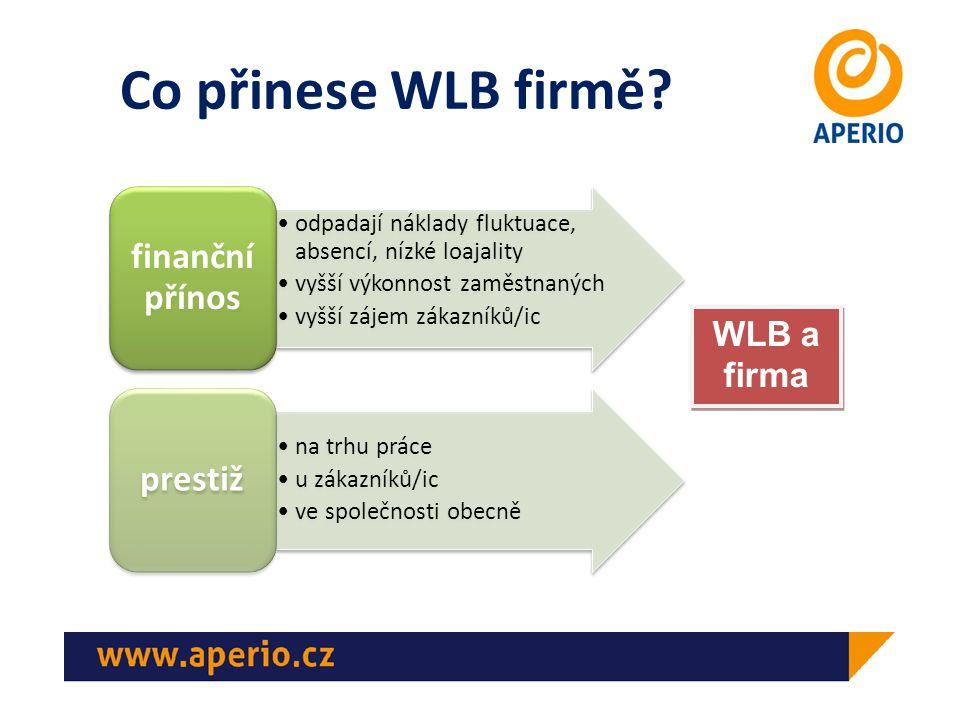 Co přinese WLB firmě.