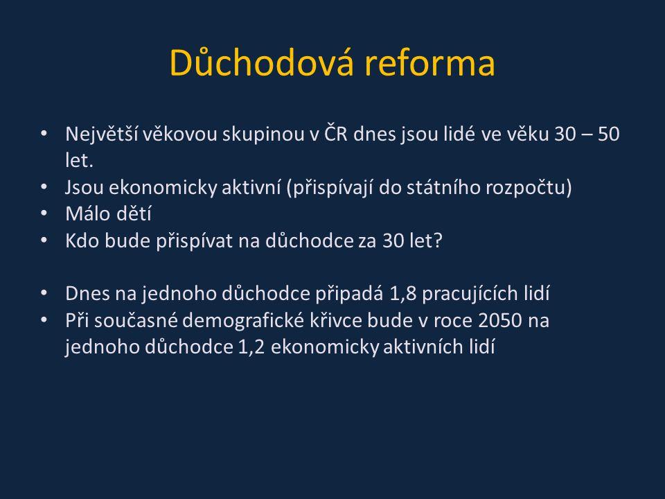 Důchodová reforma Největší věkovou skupinou v ČR dnes jsou lidé ve věku 30 – 50 let.