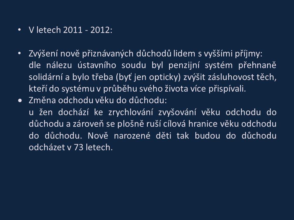 1.ledna 2013: začala historicky největší reforma penzijního systému od roku 1989, kdy český důchodový systém se nově skládá ze tří pilířů.
