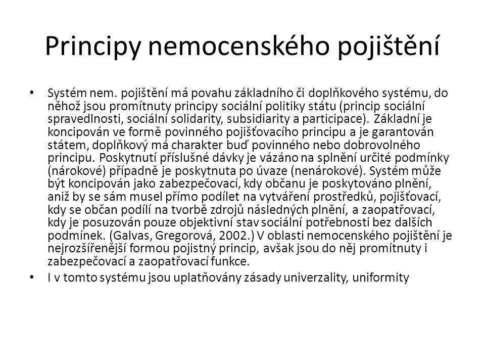 Principy nemocenského pojištění Systém nem. pojištění má povahu základního či doplňkového systému, do něhož jsou promítnuty principy sociální politiky