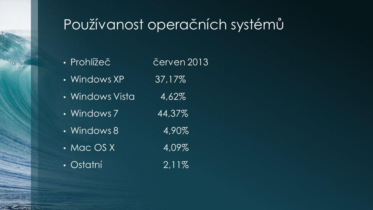 Používanost operačních systémů Prohlížeč červen 2013 Windows XP 37,17% Windows Vista 4,62% Windows 7 44,37% Windows 8 4,90% Mac OS X 4,09% Ostatní 2,11%