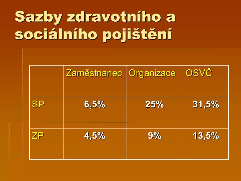 Sazby zdravotního a sociálního pojištění ZaměstnanecOrganizaceOSVČ SP6,5%25%31,5% ZP4,5%9%13,5%