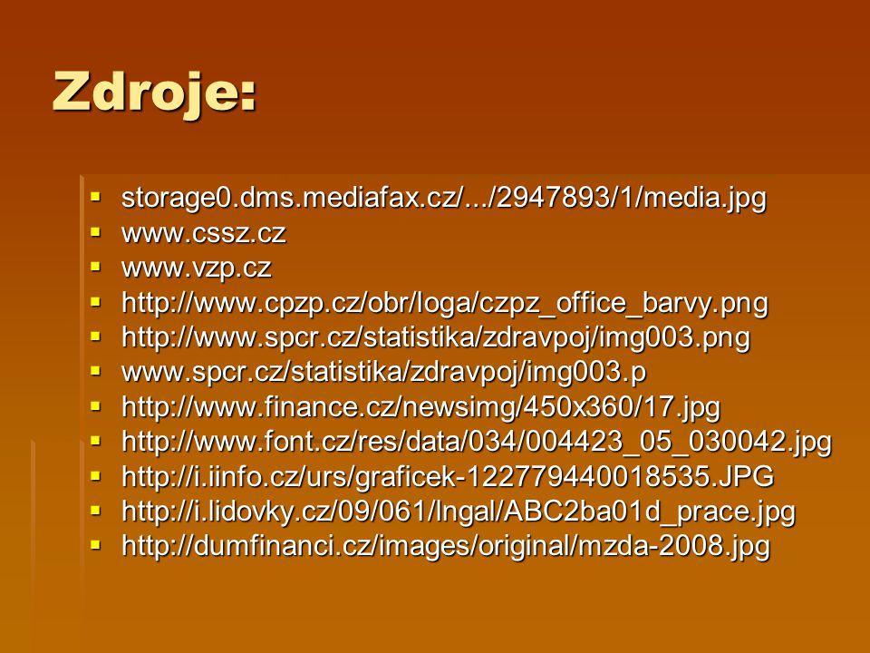 Zdroje:  storage0.dms.mediafax.cz/.../2947893/1/media.jpg  www.cssz.cz  www.vzp.cz  http://www.cpzp.cz/obr/loga/czpz_office_barvy.png  http://www.spcr.cz/statistika/zdravpoj/img003.png  www.spcr.cz/statistika/zdravpoj/img003.p  http://www.finance.cz/newsimg/450x360/17.jpg  http://www.font.cz/res/data/034/004423_05_030042.jpg  http://i.iinfo.cz/urs/graficek-122779440018535.JPG  http://i.lidovky.cz/09/061/lngal/ABC2ba01d_prace.jpg  http://dumfinanci.cz/images/original/mzda-2008.jpg