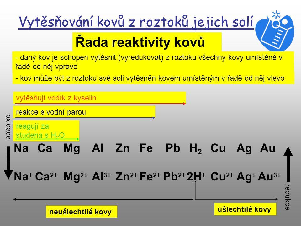 Vytěsňování kovů z roztoků jejich solí Vše závisí na reaktivitě kovů s ostatními látkami Proto byla sestavena ŘADA REAKTIVITY KOVŮ NaAgCaH2H2 MgPbAlFe