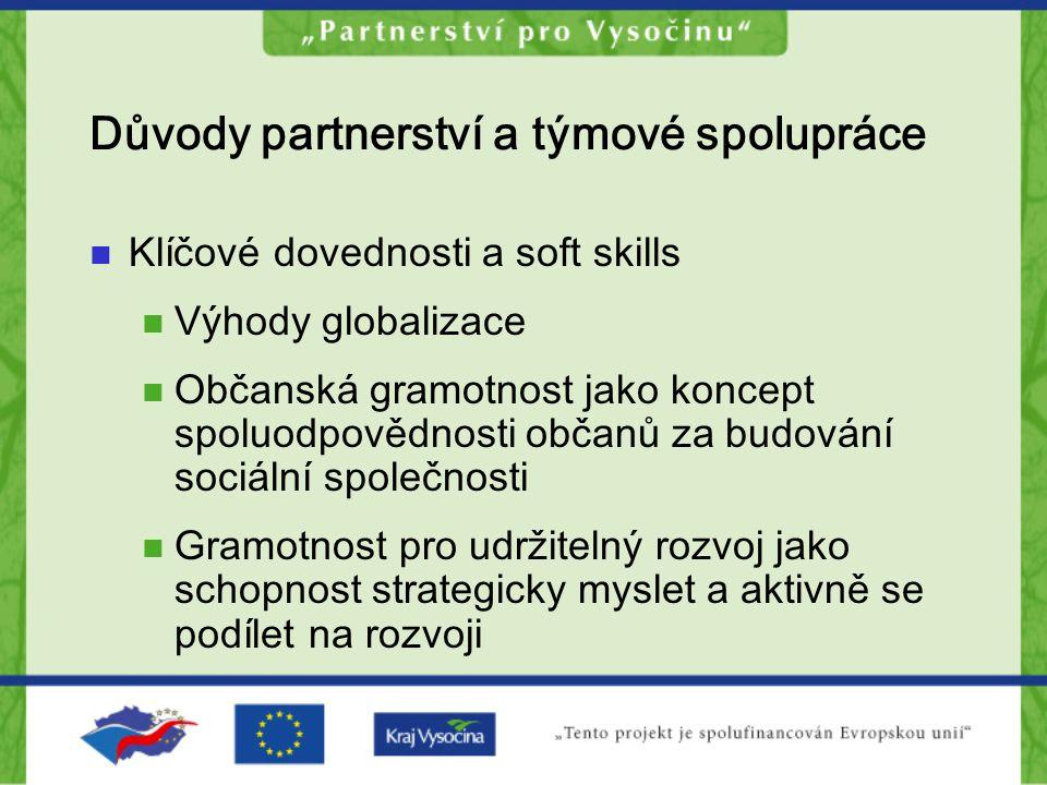 Důvody partnerství a týmové spolupráce Klíčové dovednosti a soft skills Výhody globalizace Občanská gramotnost jako koncept spoluodpovědnosti občanů za budování sociální společnosti Gramotnost pro udržitelný rozvoj jako schopnost strategicky myslet a aktivně se podílet na rozvoji