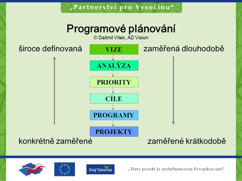 Programové plánování © Dalimil Vítek, AD Vision široce definovaná zaměřená dlouhodobě konkrétně zaměřené zaměřené krátkodobě PRIORITY CÍLE PROGRAMY PROJEKTY VIZE ANALÝZA