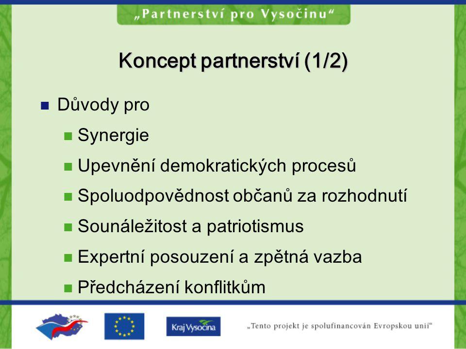 Koncept partnerství (1/2) Důvody pro Synergie Upevnění demokratických procesů Spoluodpovědnost občanů za rozhodnutí Sounáležitost a patriotismus Expertní posouzení a zpětná vazba Předcházení konflitkům