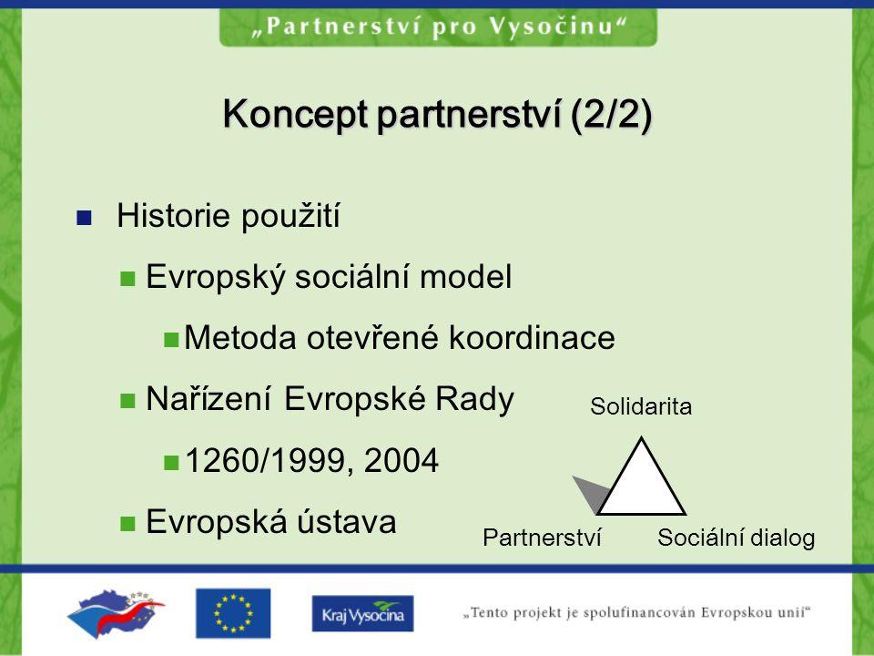 Partnerství při plánování Složení občanské společnosti Žebřík participace Příklady z praxe stakeholders MAS Česká Brána 21 – NSZM ČR KPSS