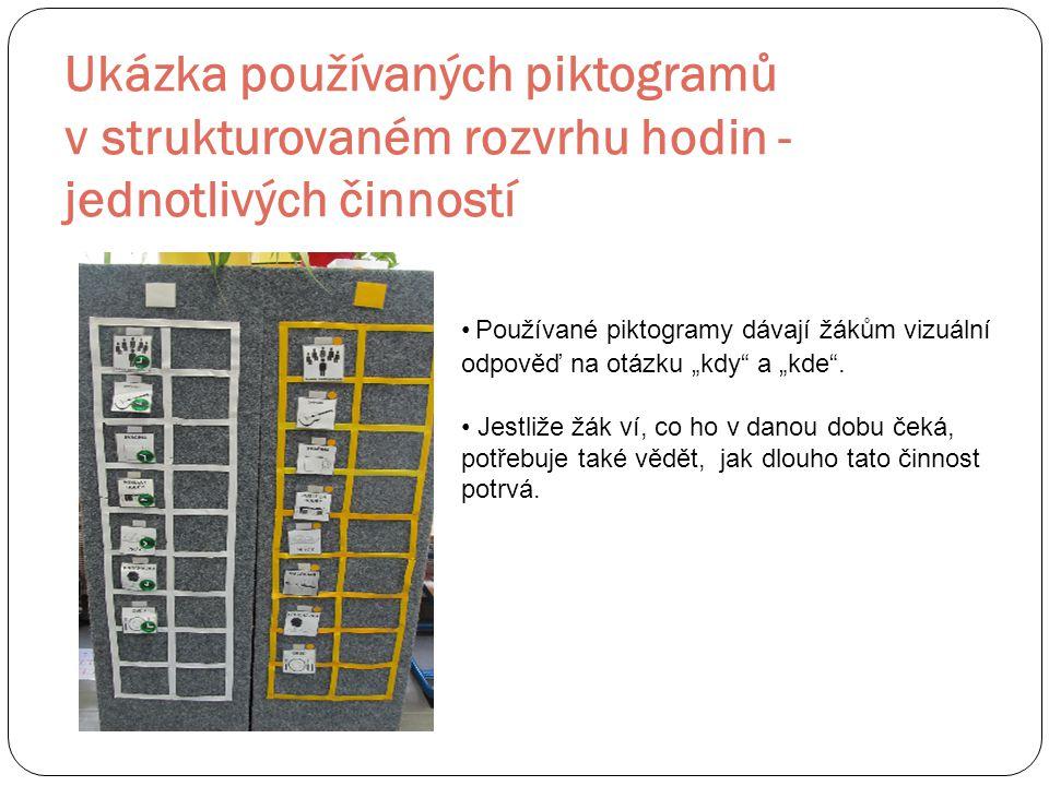 """Ukázka používaných piktogramů v strukturovaném rozvrhu hodin - jednotlivých činností Používané piktogramy dávají žákům vizuální odpověď na otázku """"kdy"""
