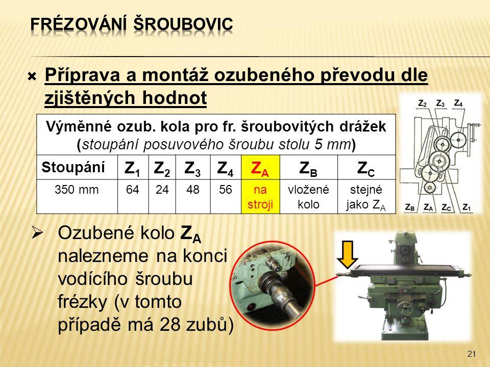  Příprava a montáž ozubeného převodu dle zjištěných hodnot 21 Výměnné ozub. kola pro fr. šroubovitých drážek (stoupání posuvového šroubu stolu 5 mm)